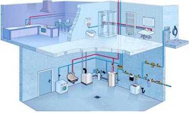 Вариант разводки системы водоснабжения частного дома
