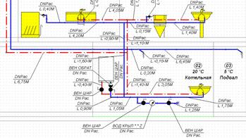 Пример расчёта системы водоснабжения в программе AQUAPEX H2O